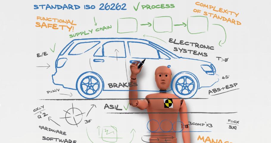 ISO 26262 - bezpieczeństwa funkcjonalne pojazdów