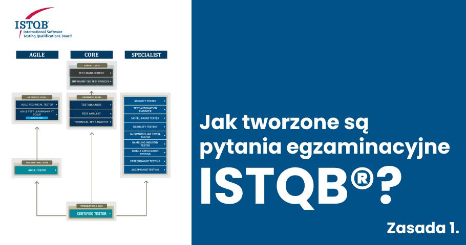 Jak tworzone są pytania egzaminacyjne ISTQB®? Zasada 1