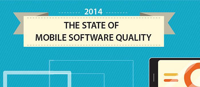 Stan jakości oprogramowania mobilnego. Raport 2014