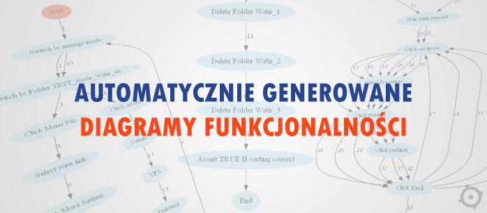 Prezentowanie dostępnej funkcjonalności aplikacji w postaci diagramów wygenerowanych przez skrypty automatyczne