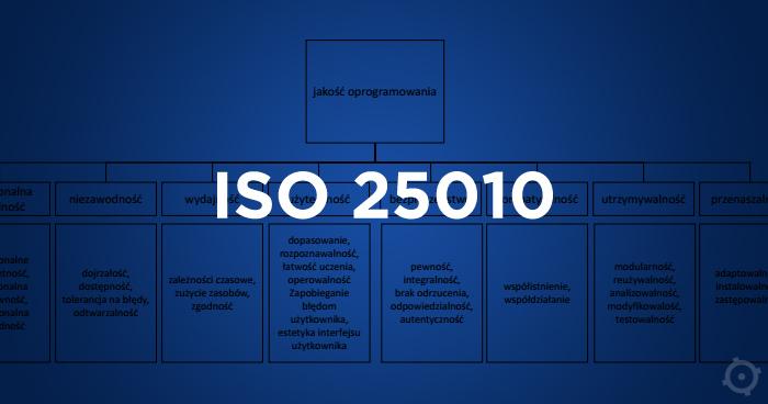 Charakterystyki jakości oprogramowania - ISO 25010