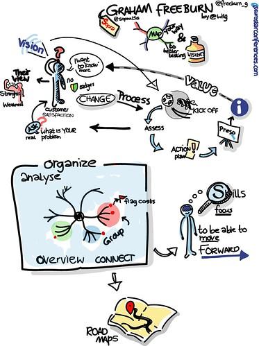 EuroSTAR 2012. Relacja środowa [aktualizacja]