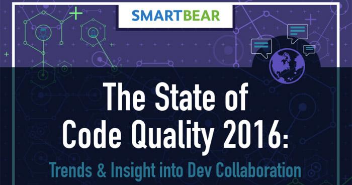 Jakość kodu. Raport 2016.