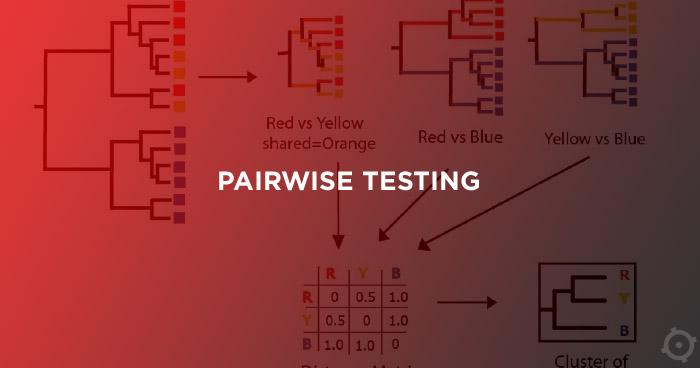 Pairwise testing: projektowanie przypadków testowych i testy konfiguracji metodą redukcji par danych wejściowych
