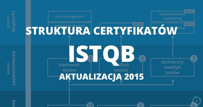 Struktura certyfikatów ISTQB - aktualizacja 2015 [NIEAKTUALNE]