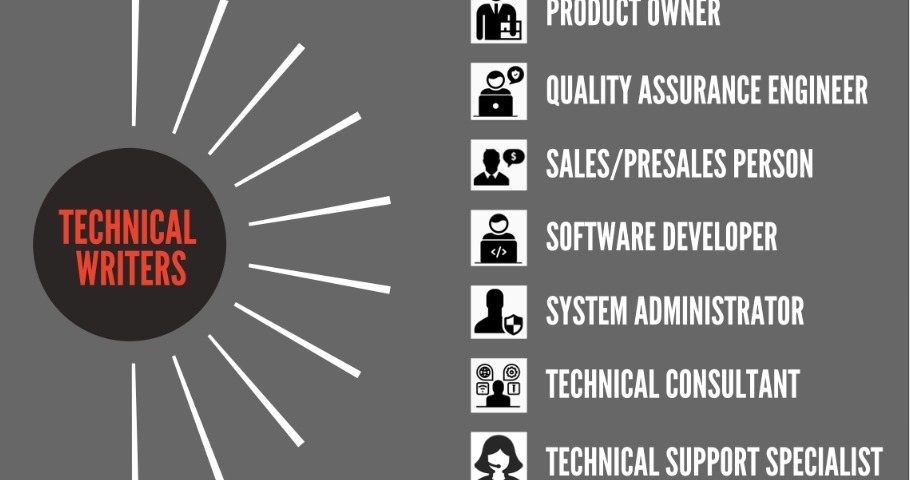 Korzyści z Technical Writingu dla ról IT
